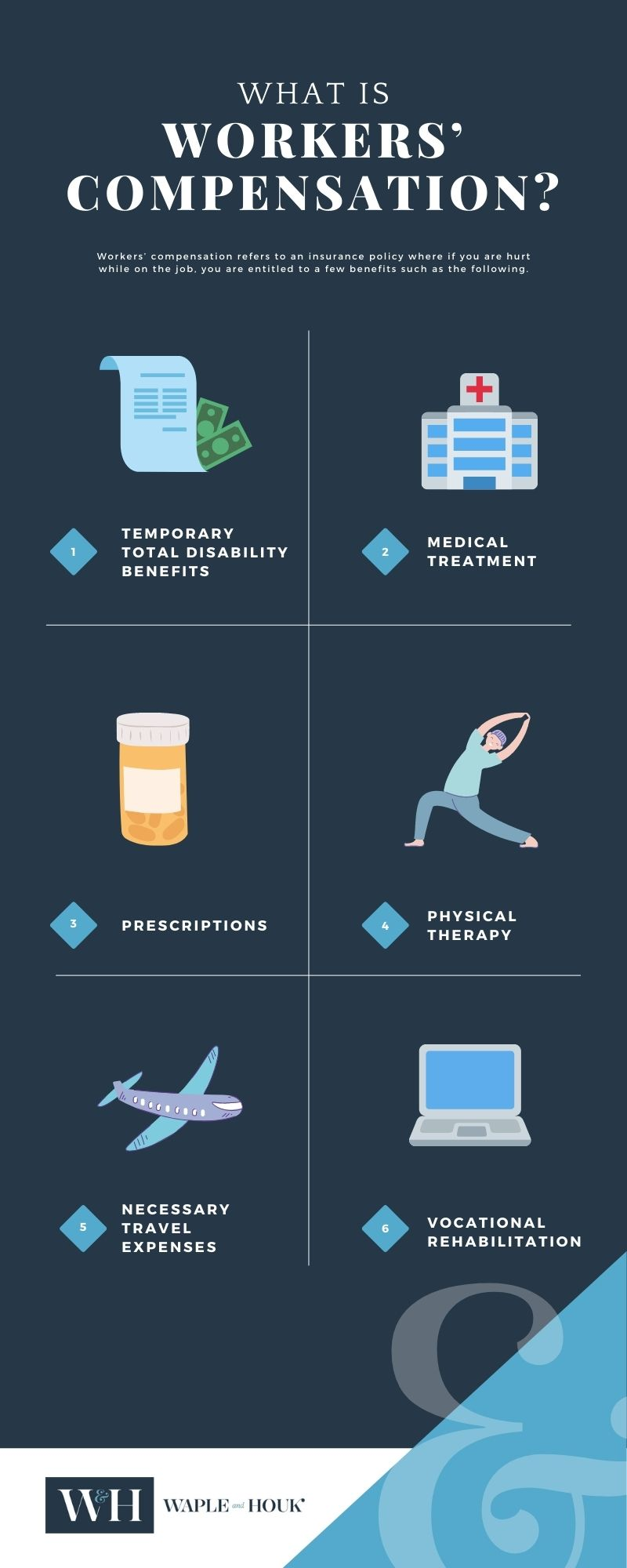 Lincoln County Workers Compensation Infographic